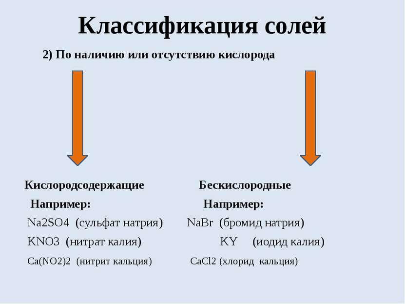 Классификация солей 2) По наличию или отсутствию кислорода Кислородсодержащие...