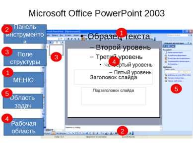 Microsoft Office PowerPoint 2003 Панель инструментов МЕНЮ Область задач Рабоч...