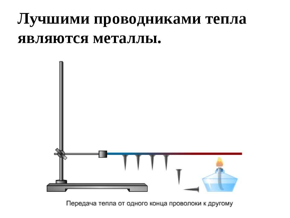 Лучшими проводниками тепла являются металлы.
