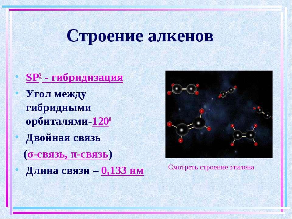 Строение алкенов SP2 - гибридизация Угол между гибридными орбиталями-1200 Дво...