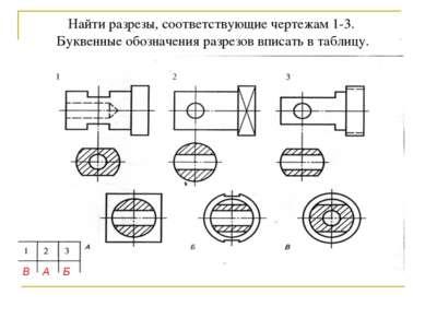 Найти разрезы, соответствующие чертежам 1-3. Буквенные обозначения разрезов в...
