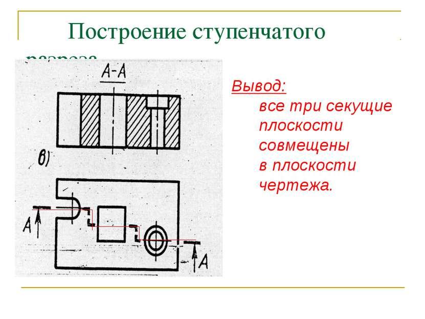 Построение ступенчатого разреза Вывод: все три секущие плоскости совмещены в ...
