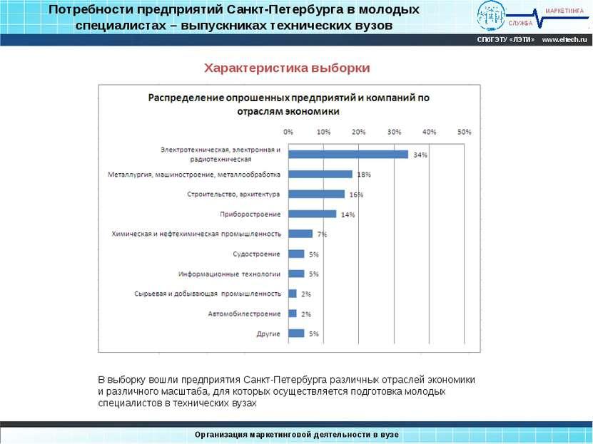 Потребности предприятий Санкт-Петербурга в молодых специалистах – выпускниках...