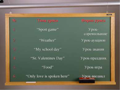 """№ Тема урока Форма урока 1 """"Sport game"""" Урок-соревнование 2 """"Weather"""" Урок-ау..."""