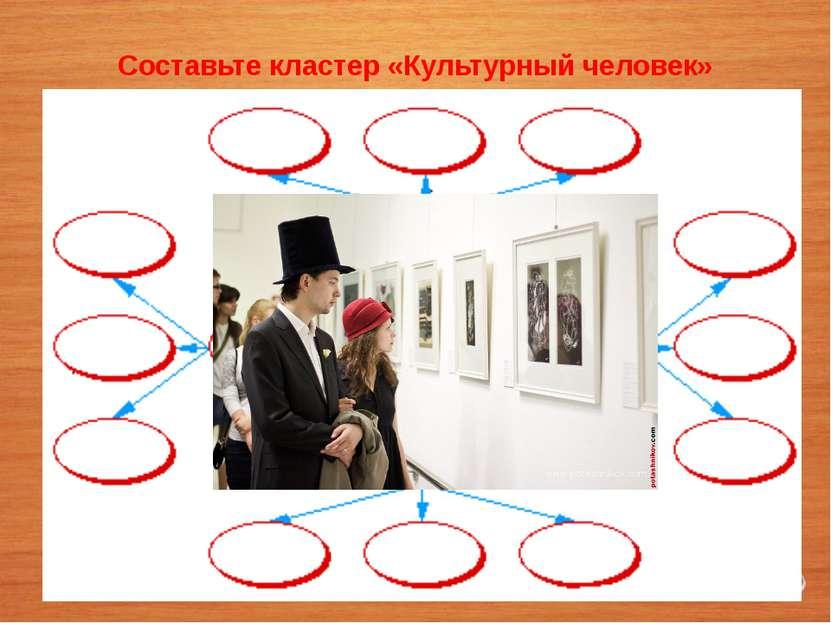 Составьте кластер «Культурный человек»