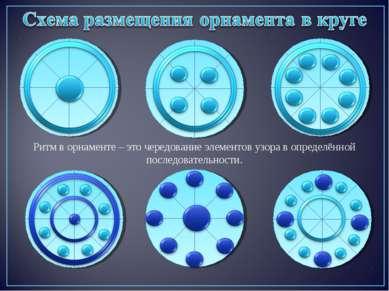 Ритм в орнаменте – это чередование элементов узора в определённой последовате...