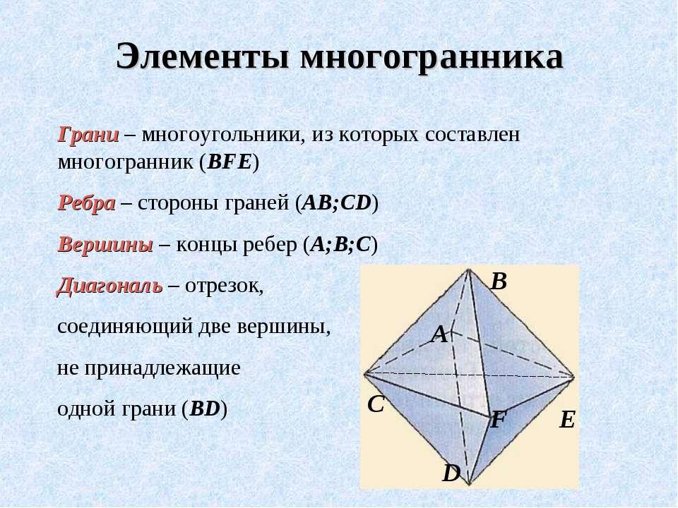Элементы многогранника Грани – многоугольники, из которых составлен многогран...