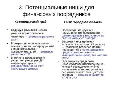3. Потенциальные ниши для финансовых посредников Краснодарский край Ведущую р...