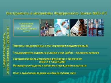 Инструменты и механизмы Федерального закона №83-ФЗ Отчет о выполнении задания...