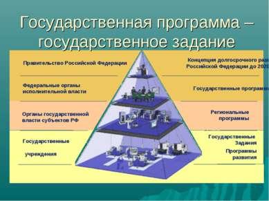Государственная программа – государственное задание Концепция долгосрочного р...