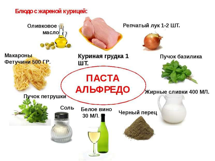 Блюдо с жареной курицей: ПАСТА АЛЬФРЕДО Куриная грудка 1 ШТ. Репчатый лук 1-2...