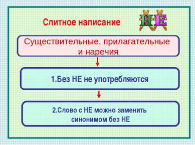 Существительные и прилагательные Слитное написание 1.Без НЕ не употребляются ...