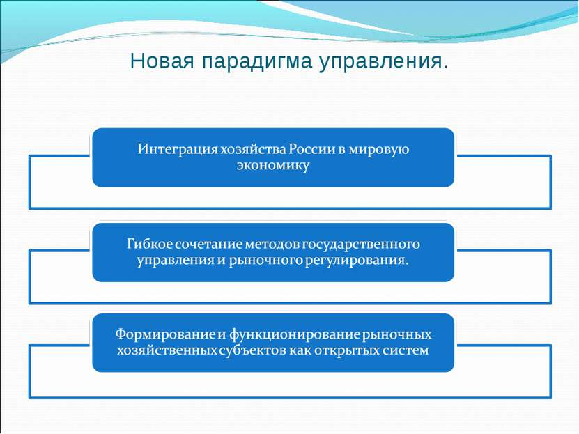 Новая парадигма управления.