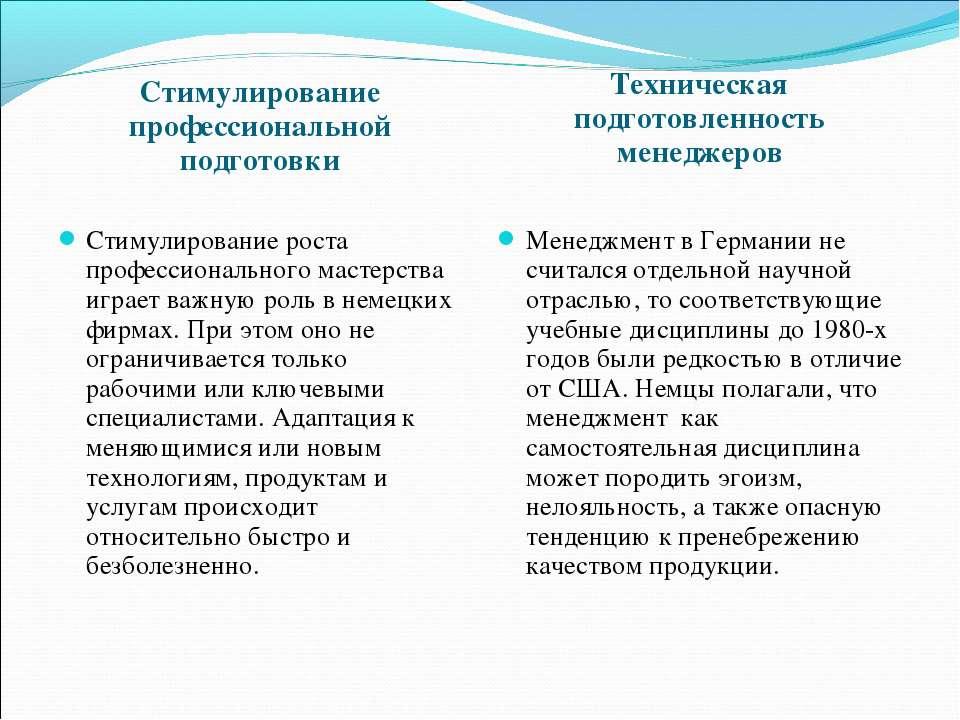 Стимулирование профессиональной подготовки Техническая подготовленность менед...