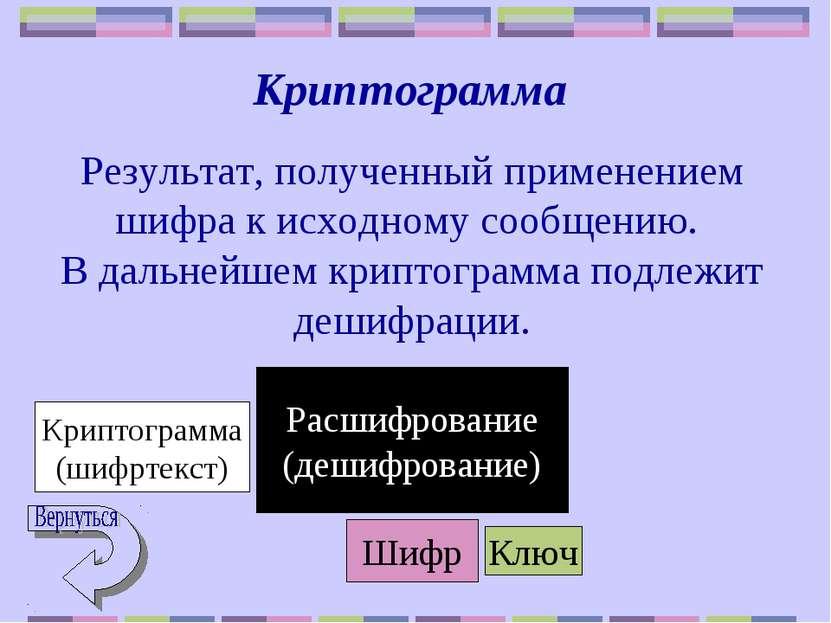 Криптограмма Результат, полученный применением шифра к исходному сообщению. В...