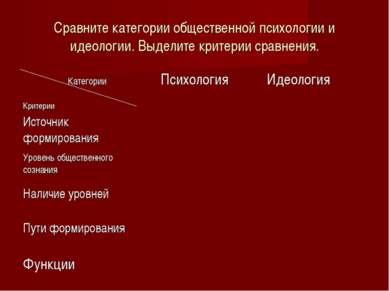 Сравните категории общественной психологии и идеологии. Выделите критерии сра...
