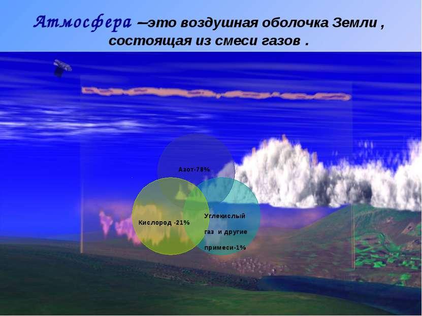 Атмосфера –это воздушная оболочка Земли , состоящая из смеси газов . Кислород...