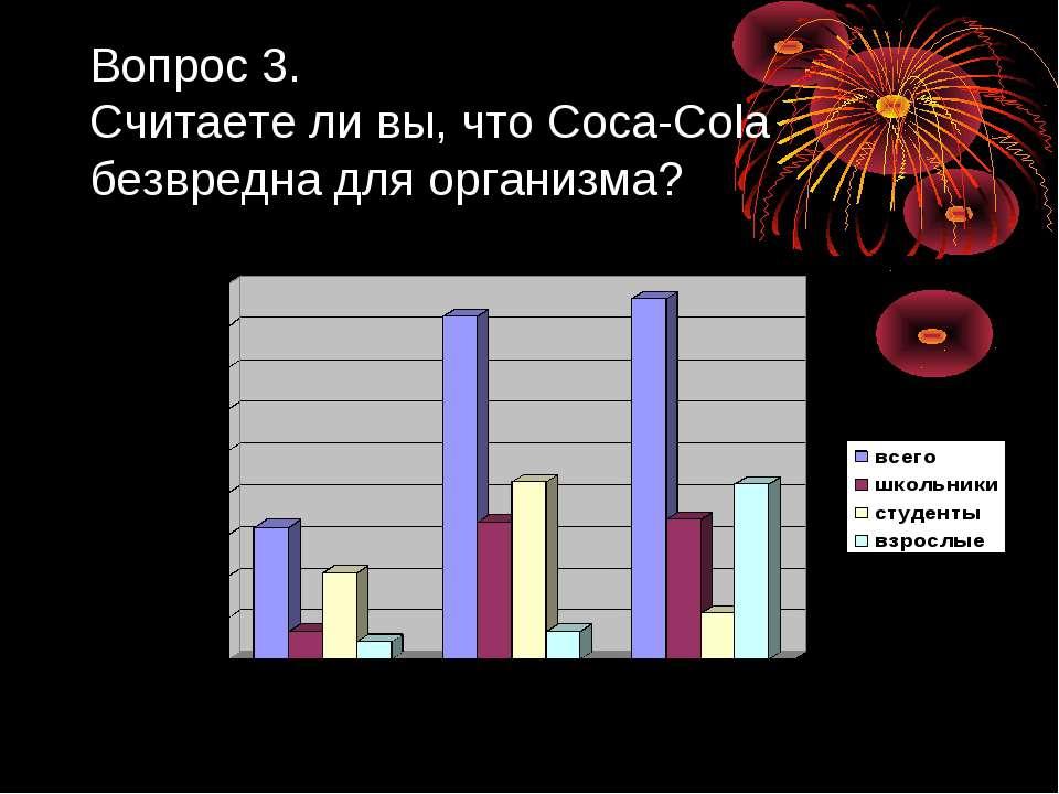 Вопрос 3. Считаете ли вы, что Coca-Cola безвредна для организма?