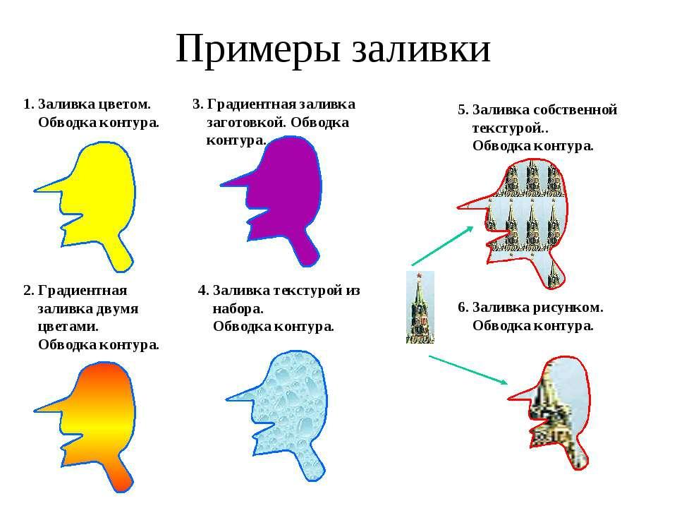 Примеры заливки 1. Заливка цветом. Обводка контура. 2. Градиентная заливка дв...