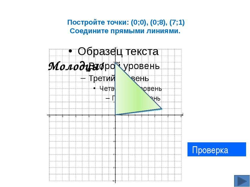 Постройте точки: (0;0), (0;8), (7;1) Соедините прямыми линиями. Молодцы! Пров...
