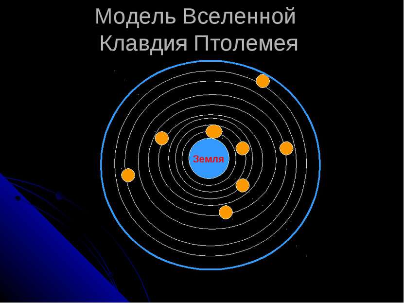 Модель Вселенной Клавдия Птолемея Земля