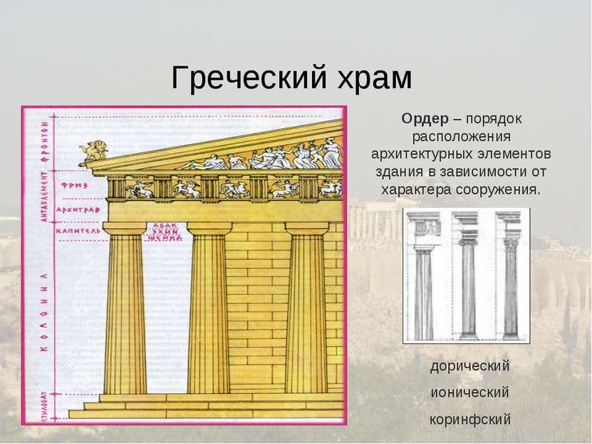 Греческий храм Ордер – порядок расположения архитектурных элементов здания в ...
