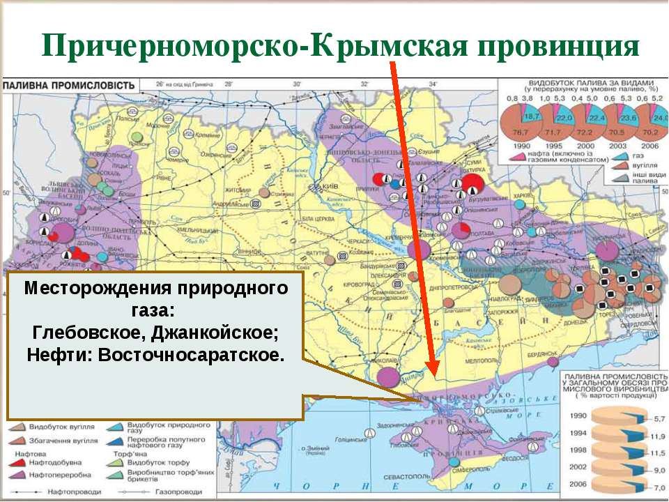 Причерноморско-Крымская провинция Месторождения природного газа: Глебовское, ...