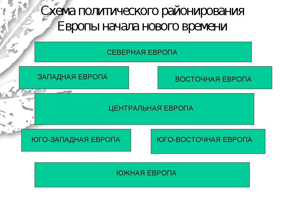 Схема политического районирования Европы начала нового времени СЕВЕРНАЯ ЕВРОП...