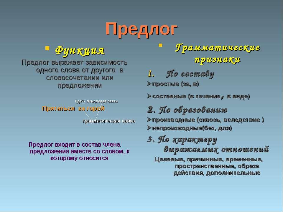Предлог Функция Предлог выражает зависимость одного слова от другого в словос...