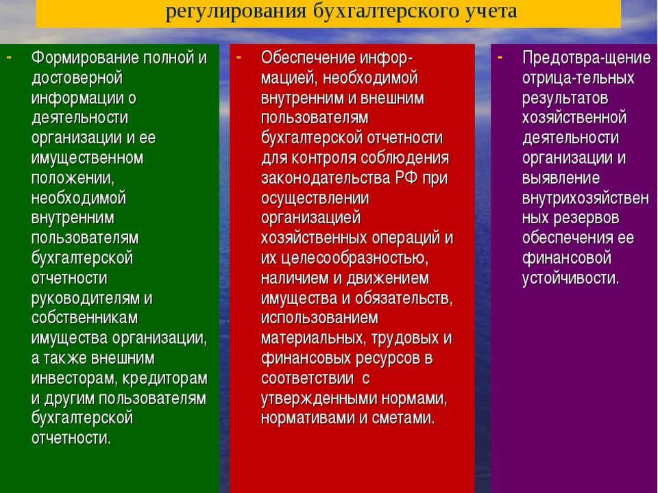 Основные задачи системы нормативно-правового регулирования бухгалтерского уче...