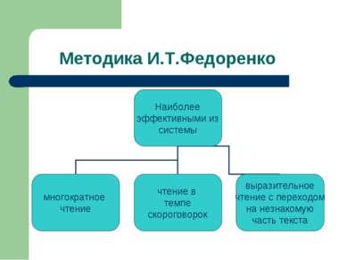 Методика И.Т.Федоренко