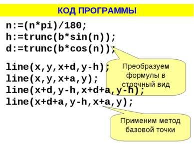 КОД ПРОГРАММЫ Преобразуем формулы в строчный вид Применим метод базовой точки...