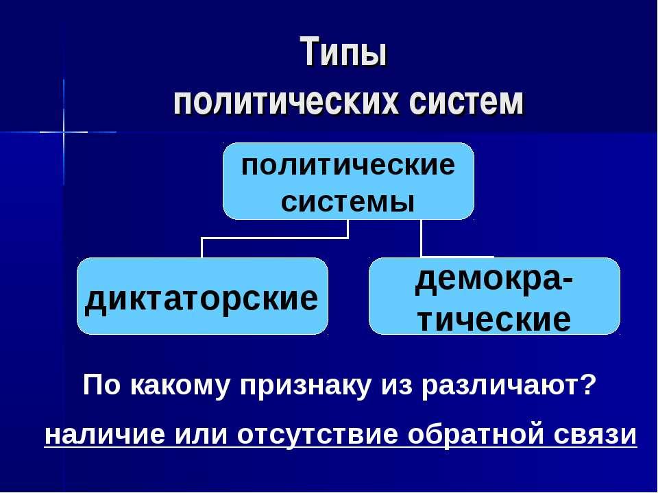 Типы политических систем По какому признаку из различают? наличие или отсутст...