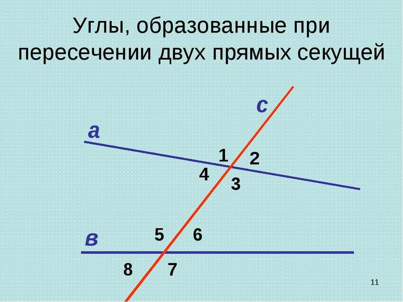 Углы, образованные при пересечении двух прямых секущей с в а 1 2 3 4 6 5 7 8 *