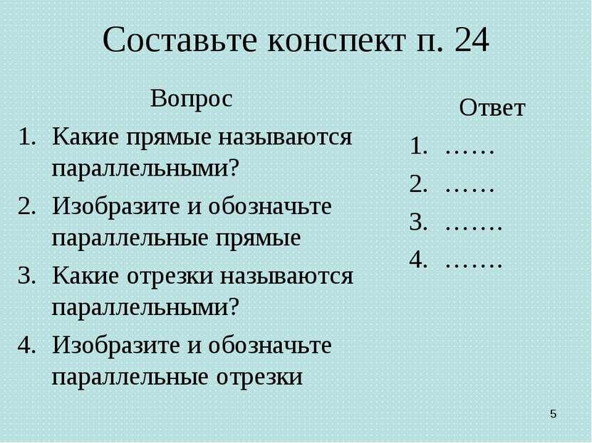 Составьте конспект п. 24 Вопрос Какие прямые называются параллельными? Изобра...