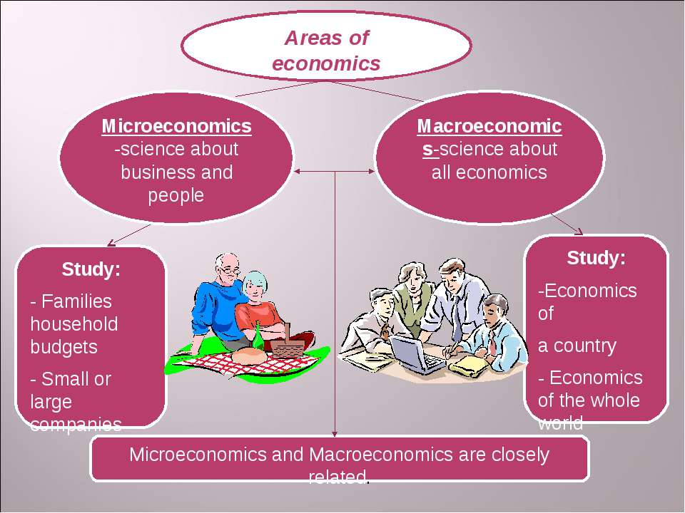 major areas of microeconomics that business Differences between macroeconomics and microeconomics macroeconomics one of the major goals of microeconomics is to analyze the market and determine the price for goods and services that best the science of microeconomics covers a variety of specialized areas of study including.