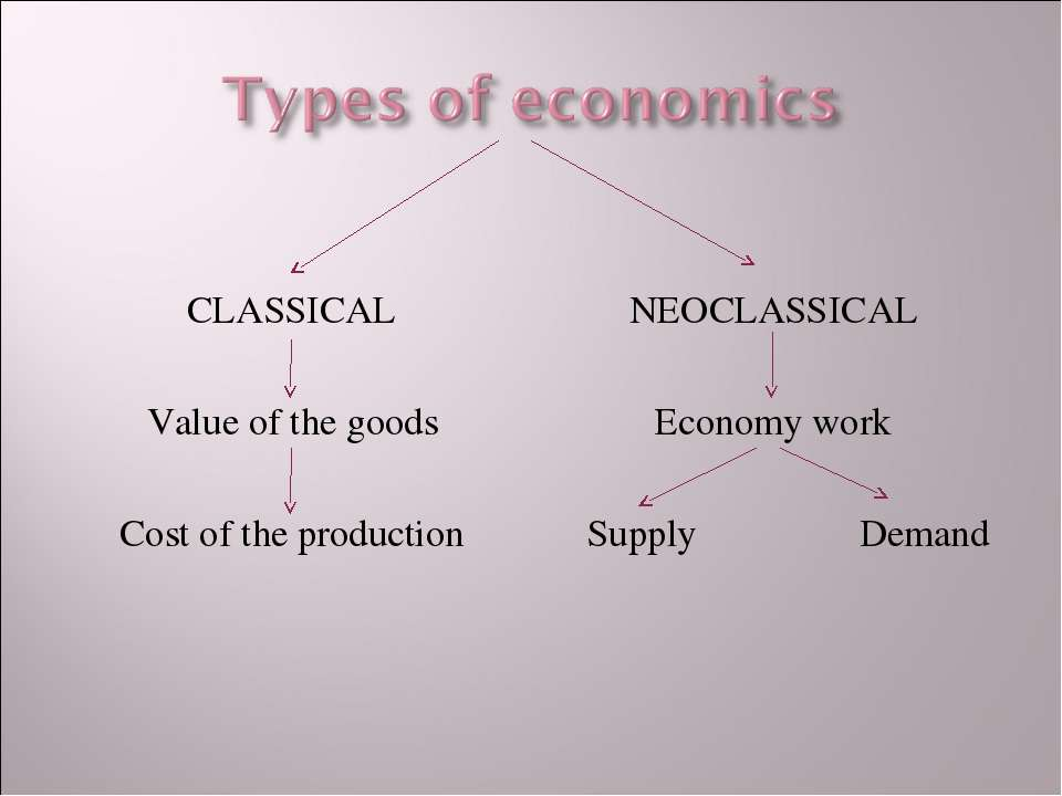 major areas of microeconomics that business Ec 2113 principles of macroeconomics 3 ec 2123 principles of microeconomics 3  gba major areas  maximum of 2 d's in 3000/4000 business and major courses.