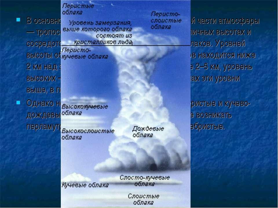 В основном водяной пар содержится в нижней части атмосферы — тропосфере, поэт...