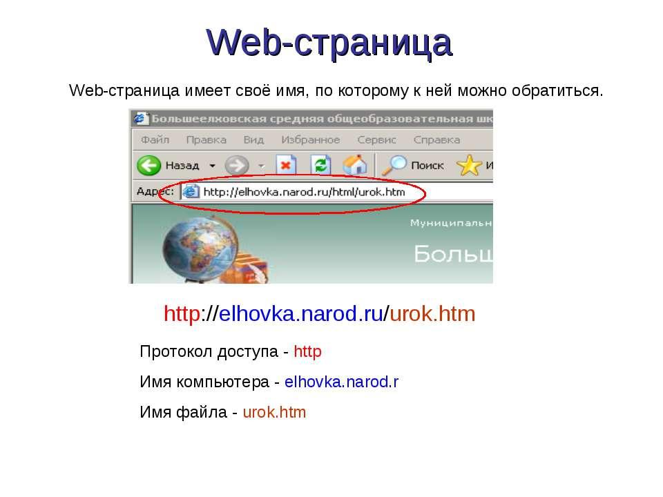 Web-страница http://elhovka.narod.ru/urok.htm Протокол доступа - http Имя ком...