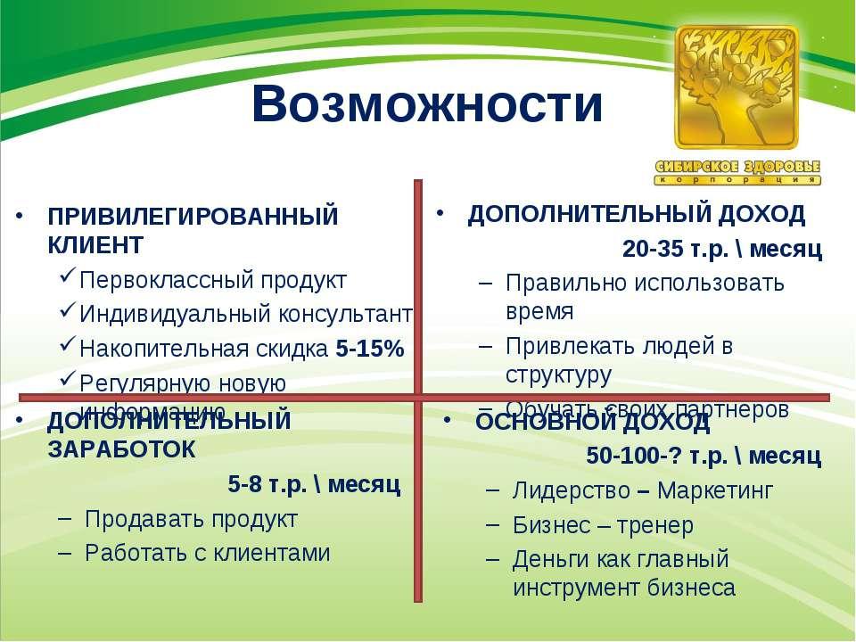 Возможности ДОПОЛНИТЕЛЬНЫЙ ЗАРАБОТОК 5-8 т.р. \ месяц Продавать продукт Работ...