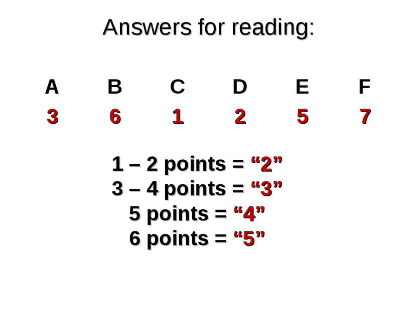 "Answers for reading: 1 – 2 points = ""2"" 3 – 4 points = ""3"" 5 points = ""4"" 6 p..."