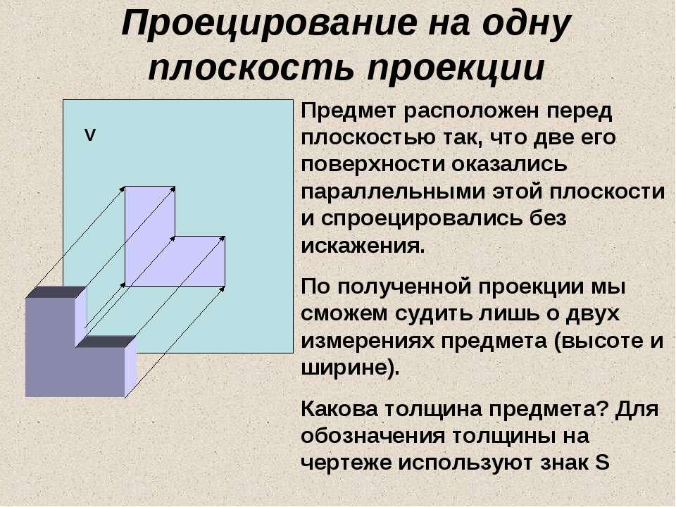 Проецирование на одну плоскость проекции Предмет расположен перед плоскостью ...
