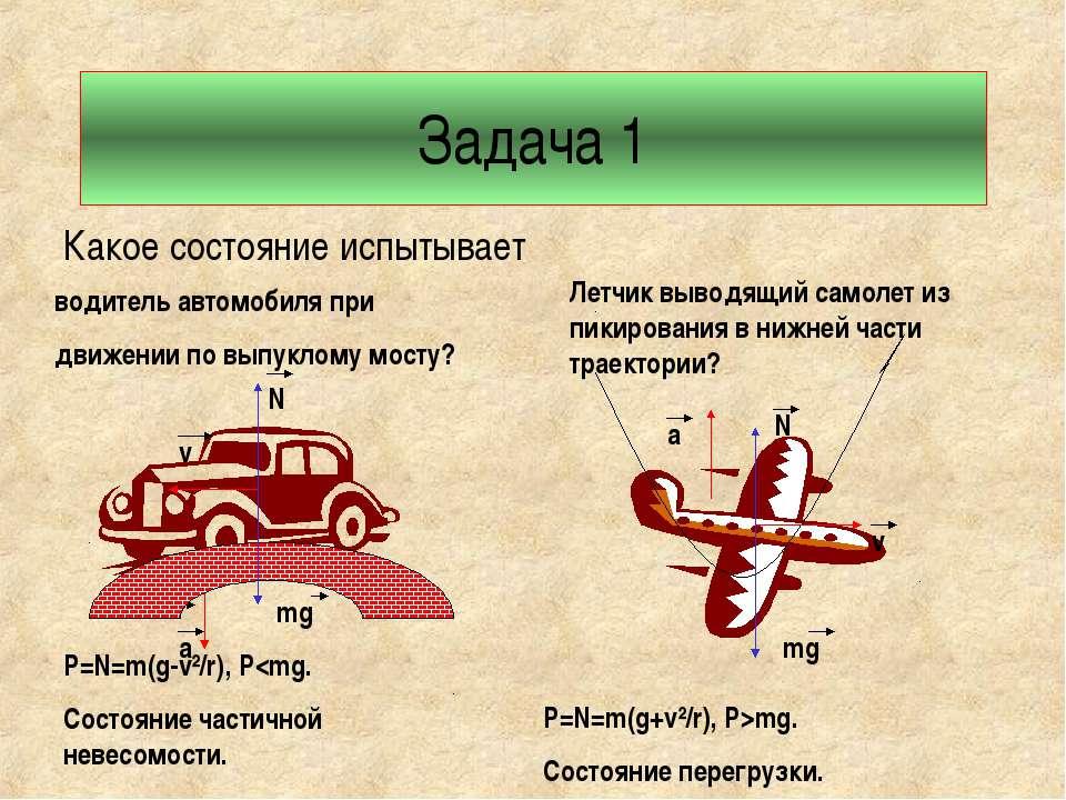 Задача 1 Какое состояние испытывает водитель автомобиля при движении по выпук...