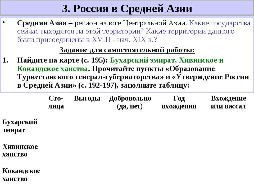 3. Россия в Средней Азии Средняя Азия – регион на юге Центральной Азии. Какие...