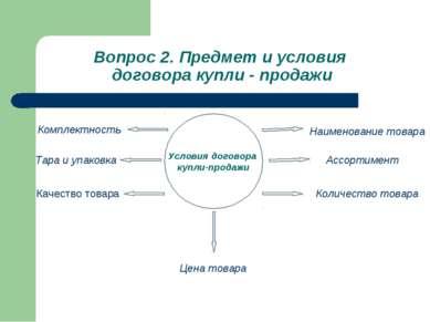 Вопрос 2. Предмет и условия договора купли - продажи Условия договора купли-п...