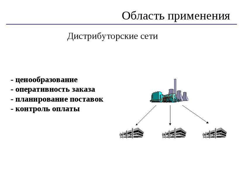 Дистрибуторские сети Область применения - ценообразование - оперативность зак...