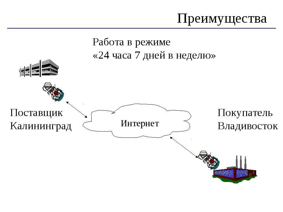 Работа в режиме «24 часа 7 дней в неделю» Преимущества Поставщик Калининград ...