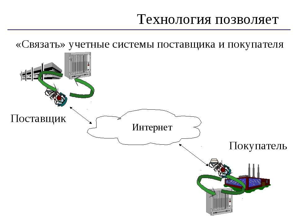 «Связать» учетные системы поставщика и покупателя Технология позволяет Постав...