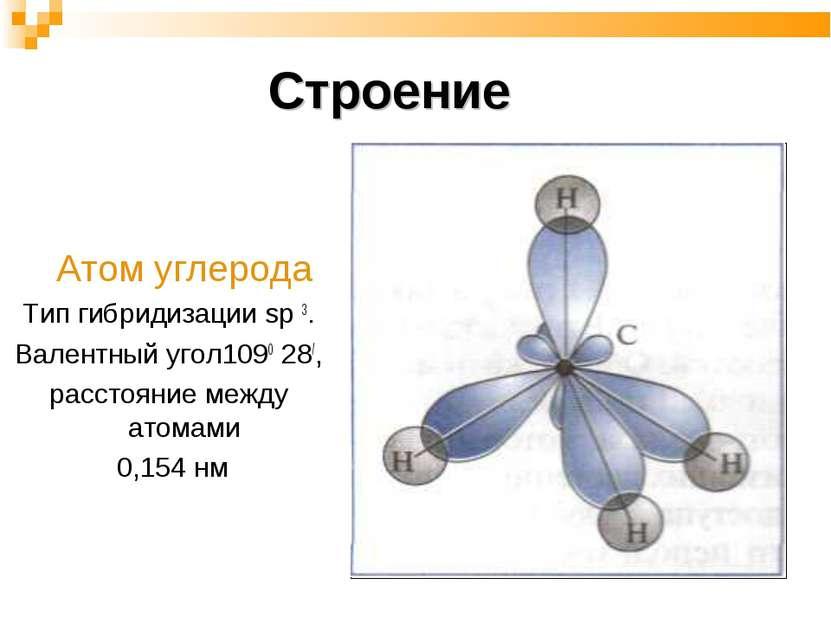 Строение Атом углерода Тип гибридизации sp 3. Валентный угол1090 28/, расстоя...