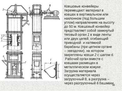 * Ковшовые конвейеры перемещают материал в ковшах в вертикальном или наклонно...